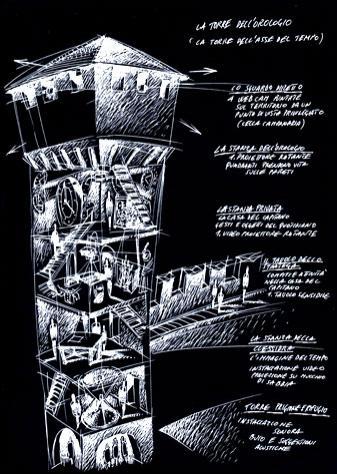 Disegno del progetto del museo del Castello di Formigine