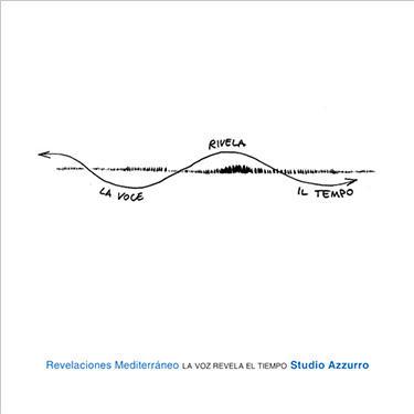 Revelaciones Mediterraneo. La voz revela el tiempo